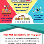 Introducing HnS Connections